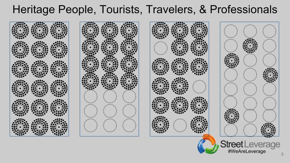 Sarah Hafer - People, Tourists, Travelers,